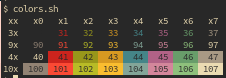 Screenshot of the colors of gruvbox dark in my terminal